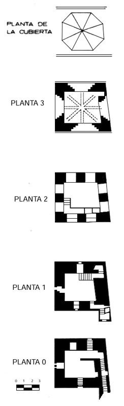 Torre. Detalle de las plantas